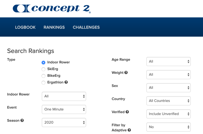 Concept 2 Rankings